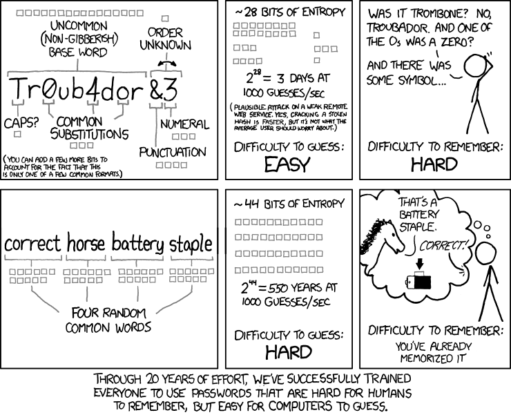 Rundall Munroe, XKCD, Password Strength